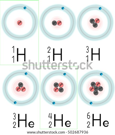 isotopes hydrogen helium stock vector royalty free 502687936