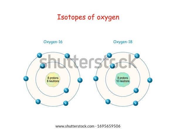 With neutrons 8 isotope oxygen Stable Isotopes