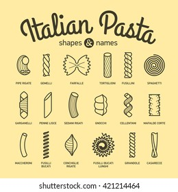 Italian Pasta, shapes and names collection. Vector illustration, part 1.