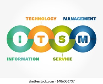 ITSM Infographics - Information Technology Service Management, concept acronym