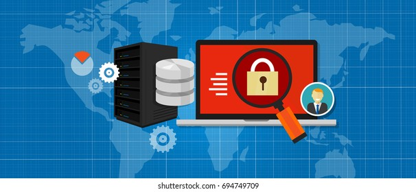 ITSM IT Security Management information technology concept of locked secure system database and server