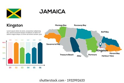 Jamaica map. Image of a global map in the form of regions of Jamaica regions. Country flag. Infographic timeline. Easy to edit