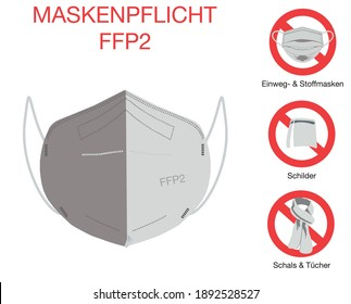 From January 18th, the mask requirement applies in Bavaria only with the FFP2 mask. At this point on, people with different masks  notlonger allowed to enter the supermarket.