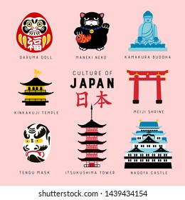 Japan cartoon travel vector illustration landmark Kinkaku temple, Itsukushima Shrine, maneki neko, Kyoto Tower, Buddha Kamakura, daruma doll, tengu mask, Nagoya Castle, japanese symbols, pagoda, meiji