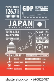 Japan infographics , statistical data , sign. Vector illustration