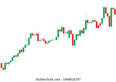 Japanese candlestick red and green chart showing uptrend market  on white background