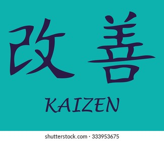 Japanese Symbol for Kaizen Philosophy