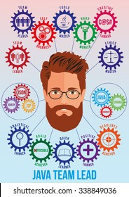 Java team leader picture with tech stack and employee traits as interconnected colored gears symbolizing ability to solve coding problem. Use for logotypes, business identity, print products. Vector.