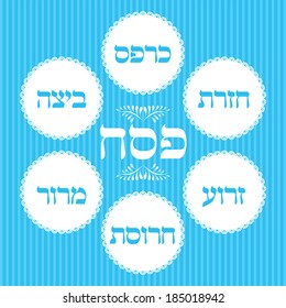 Jewish passover holiday greeting set design. Vector illustration with hebrew text - Happy Passover, ritual plate with hebrew text - egg, shank bone,charoset, lettuce, parsley.