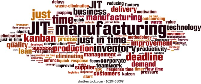 JIT manufacturing word cloud concept. Vector illustration