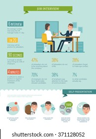 Job interview. The statistics that jobseeker should know about the interview. Vector infographic with simple instructions and statistic data with easily editable data. Concept in flat style.