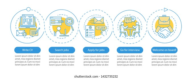 Job searching vector infographic template. Business presentation elements. Write CV, apply job, interview, getting work. Data visualization with five steps, options. Workflow layout with linear icons