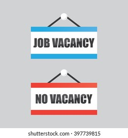 Job Vacancy and No Vacancy Signs
