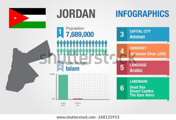 information on jordan