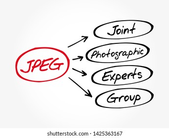 JPEG - Joint Photographic Experts Group acronym, concept background