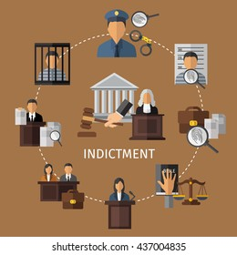 Judicial system colored poster procedure for consideration of cases in court in a circle vector illustration