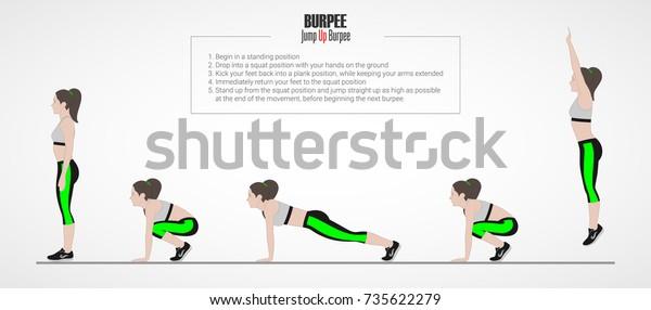 Прыгать вверх по бурпи. Спортивные упражнения. Стадия и рели квадрата. Упражнения со свободным весом. Иллюстрация активного образа жизни. Векторный эскиз.
