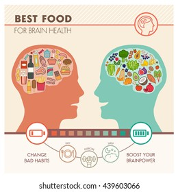 Junk unhealthy food and healthy vegetables diet comparison, best food for brain infographic