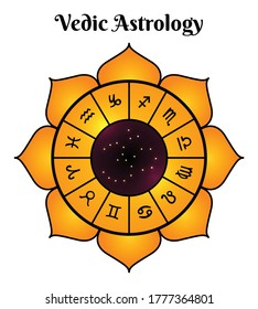 Jyotisha hindu astrology vedic rituals timekeeping calendar single isolated top view image white background vector illustration