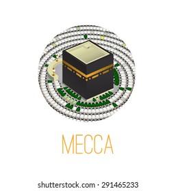 Kaaba in circle