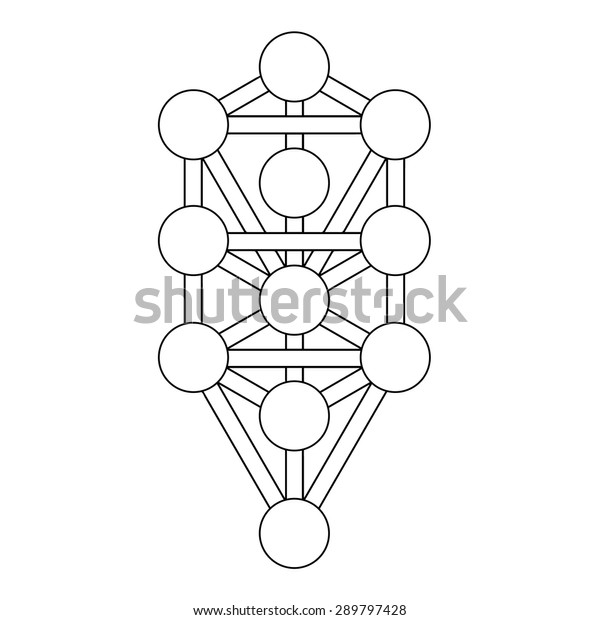 Kabbalah Sephiroth Tree Life Stock Vector Royalty Free 289797428 For example, we learn that the endless light is brought into the physical world through the process of transformation of. https www shutterstock com image vector kabbalah sephiroth tree life 289797428