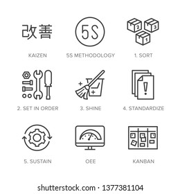 Kaizen, 5S methodology flat line icons set. Japanese business strategy, kanban method vector illustrations. Thin signs for management. Pixel perfect 64x64. Editable Strokes.