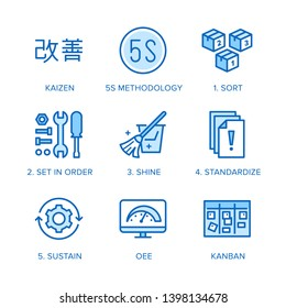 Kaizen, 5S methodology flat line icons set. Japanese business strategy, kanban method vector illustrations. Thin signs for management. Editable Strokes.