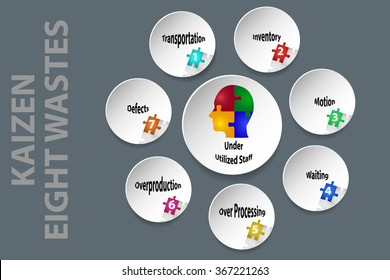 Kaizen - eight kinds of waste vector. White circles shadows described eight kinds of waste.