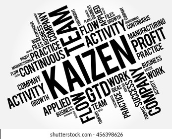 Kaizen word cloud collage, business concept background