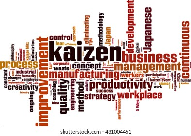 Kaizen word cloud concept. Vector illustration