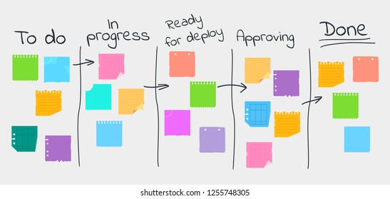 Kanban Project Management System. Flat cartoon illustration. Objects isolated on white background.