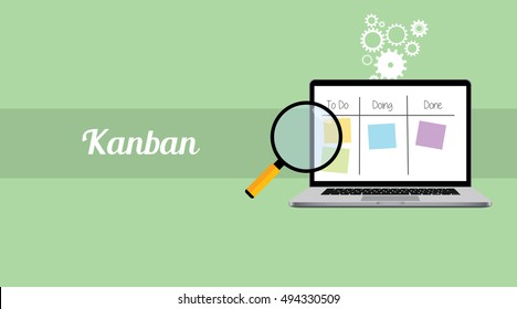 kanban workflow project management with laptop and magnifying glass and stick notes