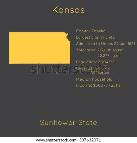 Kansas Template Main Information Map Simple Stock Vector Royalty