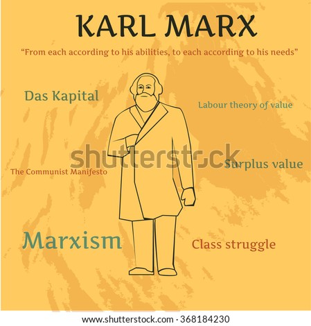 what is class struggle according to marx