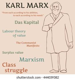 Karl Marx - German philosopher. Hand-drawn illustration.