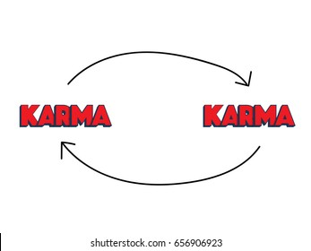 Karma Concept. What goes around comes around. Karma Vector Typography.