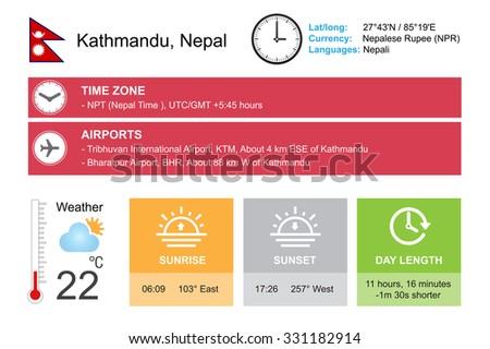 Kostenloses Dating in nepal Eine Nacht stand, die Webseiten aufheben