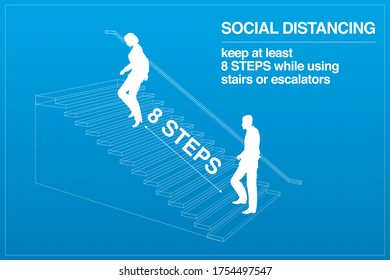 keep Social Distance escalator stairs mall shopping covid pandemic