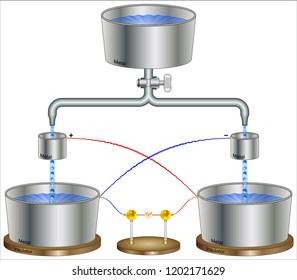 Kelvin Water Dropper - electrostatic generator