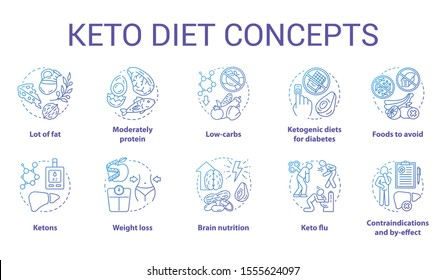 Keto diet blue gradient concept icons set. Types of ketogenic dieting idea thin line illustrations. Healthy lifestyle. Loss weight nutrition. Food, meal. Vector isolated outline drawings