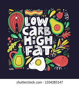 Keto diet flat hand drawn vector illustration. Low carb high fat collage lettering. Ketogenic eating slogan. Cartoon food items frame. Healthy nutrition scandinavian style poster, banner design