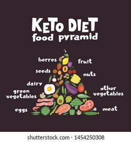 Keto diet flat hand drawn illustration. Food with lettering. Healthy ketogenic nutrition. Low carb diet. Cartoon style isolated design elements,