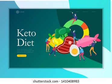 Keto diet landing page template. Cartoon people characters concept with low carb diet chart. Healthy ketogenic state for depression. Organic raw nutrition paleo food caveman lifestyle.