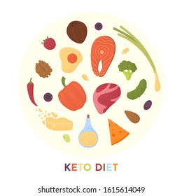 Keto diet products set vector. Ketogenic raw food icons with texture. Fats, proteins and carbs healthy concept.
