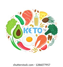 Keto - hand drawn inscription. Ketogenic diet banner. Low carb dieting. Paleo nutrition, meal protein and fat. Organic food