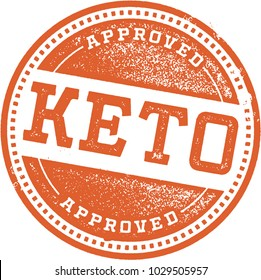 Image result for keto logo