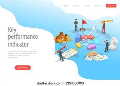 Key performance indicator flat isometric vector landing page template. Renders major KPI points as following objective, measurement, optimization, strategy, performance, evaluation.