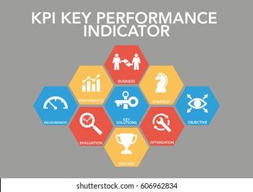 Key Performance Indicator Icon Set