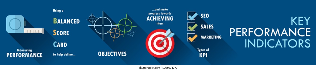 KEY PERFORMANCE INDICATORS vector concept icons banner