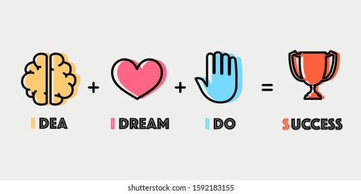 Key of success concept icons, Head of idea, heart of dream, hand of doing and trophy of success.